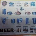 Něco o výrobě tohoto nápoje